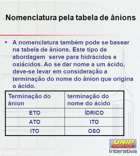 Nomenclatura pela tabela de ânions  A nomenclatura também pode se basear na tabela de ânions. Este tipo de abordagem serve para hidrácidos e oxiácido