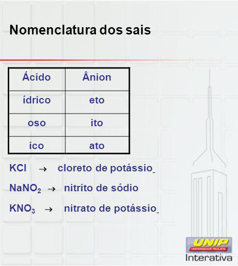 Nomenclatura dos sais ÁcidoÂnion ídricoeto osoito icoato  KCl  cloreto de potássio  NaNO 2  nitrito de sódio  KNO 3  nitrato de potássio
