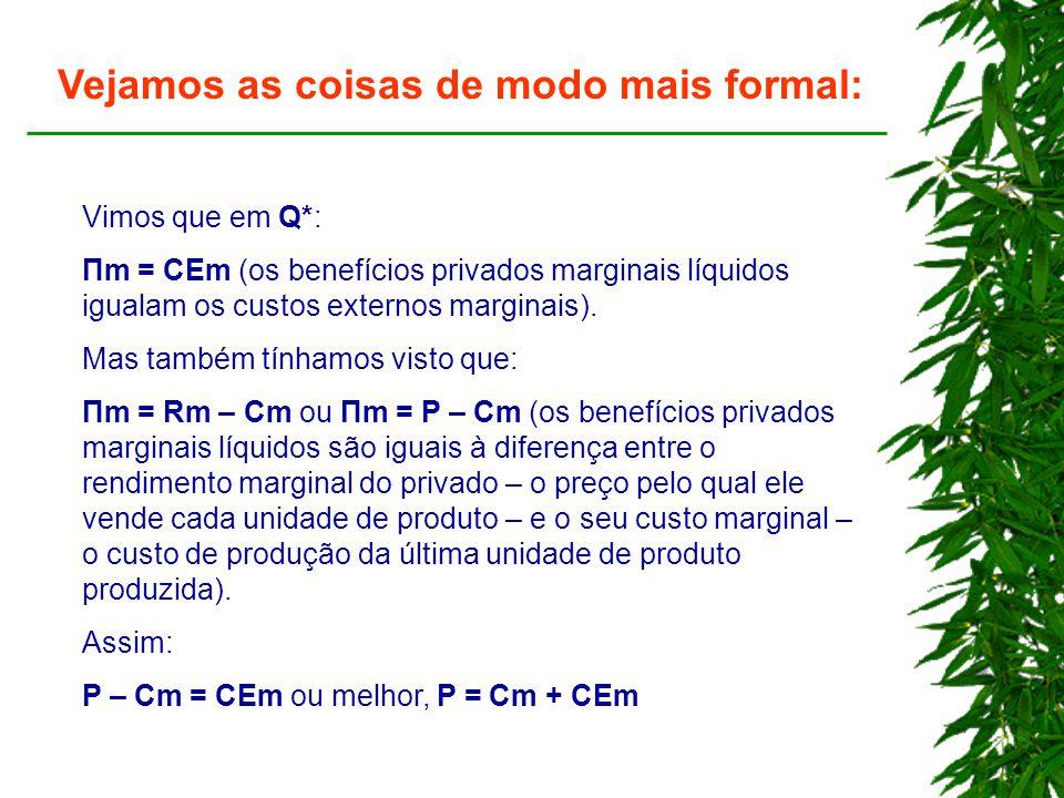 Vejamos as coisas de modo mais formal: Vimos que em Q*: Πm = CEm (os benefícios privados marginais líquidos igualam os custos externos marginais). Mas