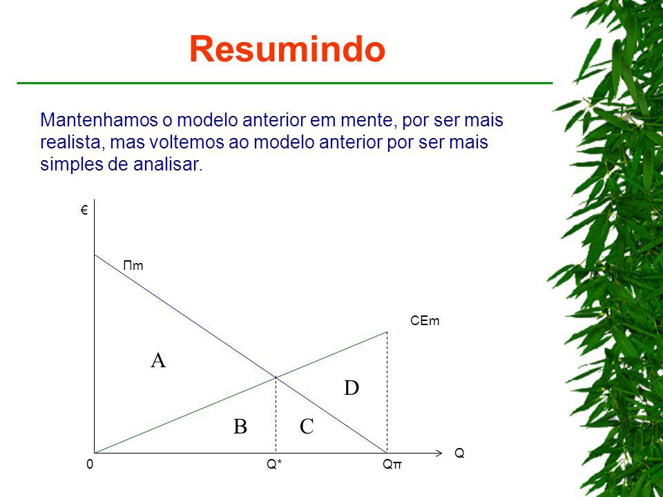 Resumindo Mantenhamos o modelo anterior em mente, por ser mais realista, mas voltemos ao modelo anterior por ser mais simples de analisar. Q*Q*QπQπ Q