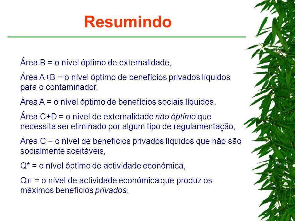Resumindo Área B = o nível óptimo de externalidade, Área A+B = o nível óptimo de benefícios privados líquidos para o contaminador, Área A = o nível óp