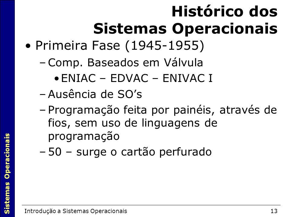 Sistemas Operacionais Introdução a Sistemas Operacionais13 Histórico dos Sistemas Operacionais Primeira Fase (1945-1955)  –Comp. Baseados em Válvula