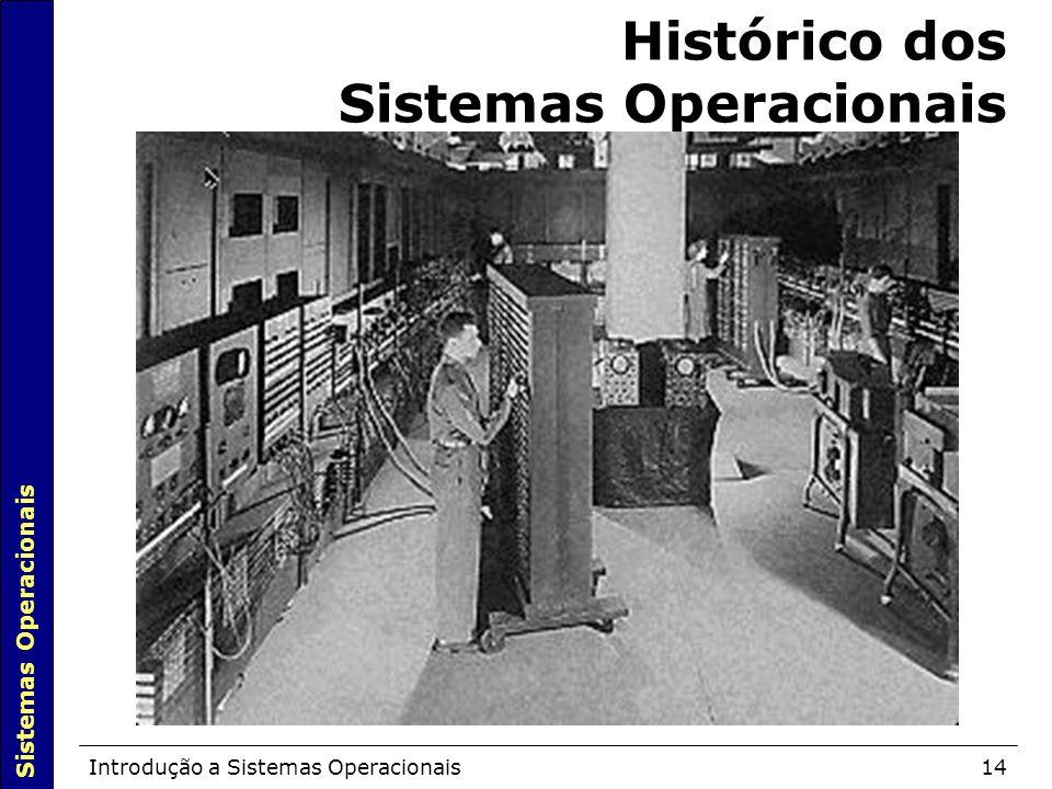 Sistemas Operacionais Introdução a Sistemas Operacionais14 Histórico dos Sistemas Operacionais