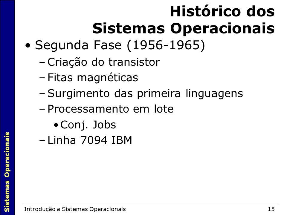 Sistemas Operacionais Introdução a Sistemas Operacionais15 Histórico dos Sistemas Operacionais Segunda Fase (1956-1965)  –Criação do transistor –Fitas magnéticas –Surgimento das primeira linguagens –Processamento em lote Conj.