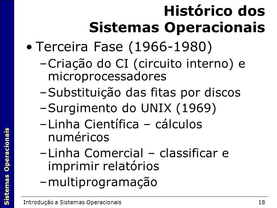 Sistemas Operacionais Introdução a Sistemas Operacionais18 Histórico dos Sistemas Operacionais Terceira Fase (1966-1980)  –Criação do CI (circuito in