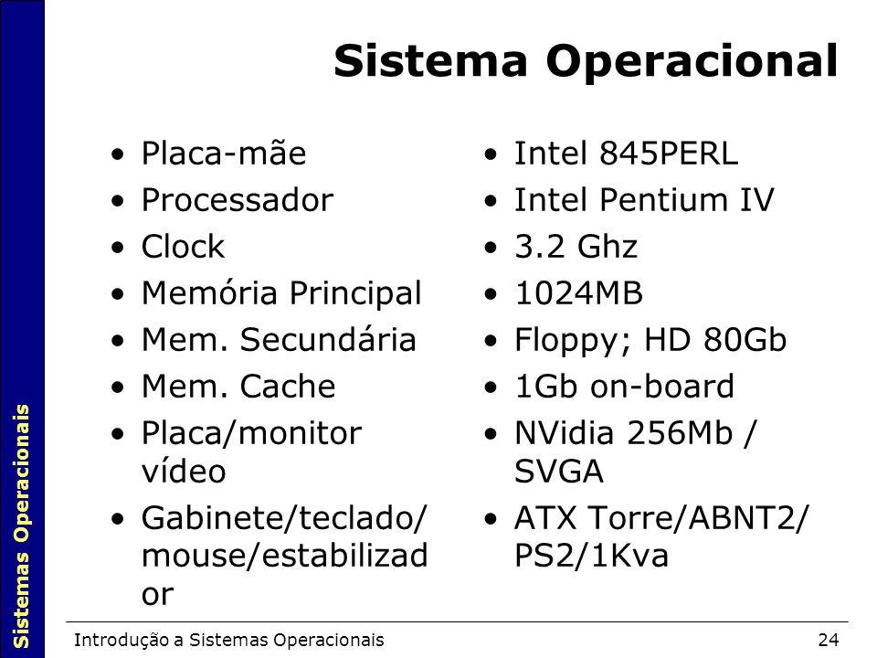 Sistemas Operacionais Introdução a Sistemas Operacionais24 Sistema Operacional Placa-mãe Processador Clock Memória Principal Mem. Secundária Mem. Cach