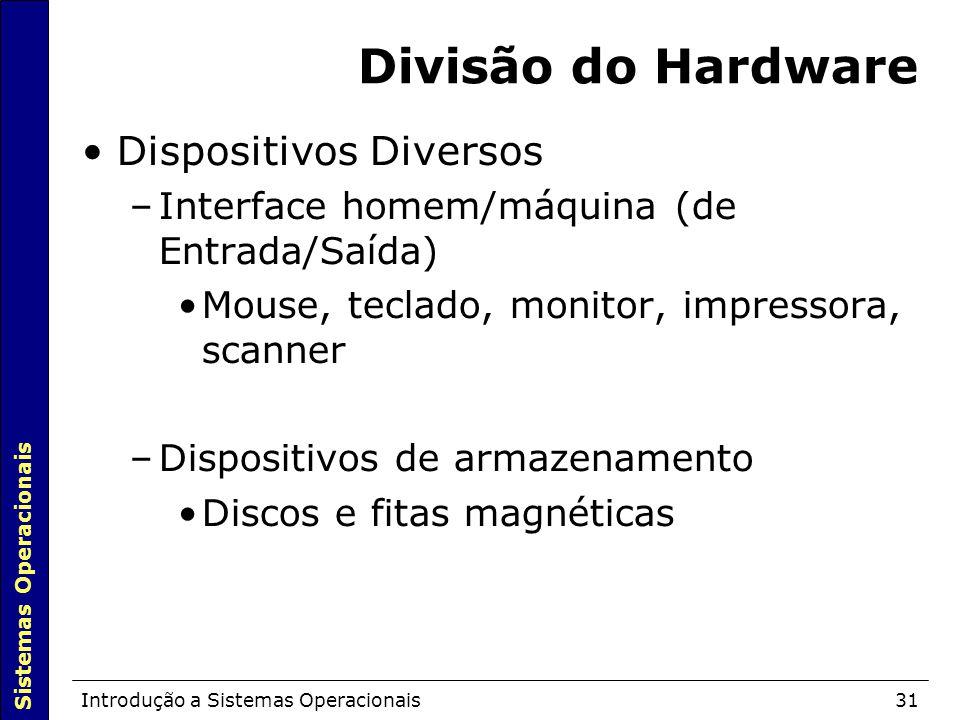 Sistemas Operacionais Introdução a Sistemas Operacionais31 Divisão do Hardware Dispositivos Diversos –Interface homem/máquina (de Entrada/Saída)  Mou
