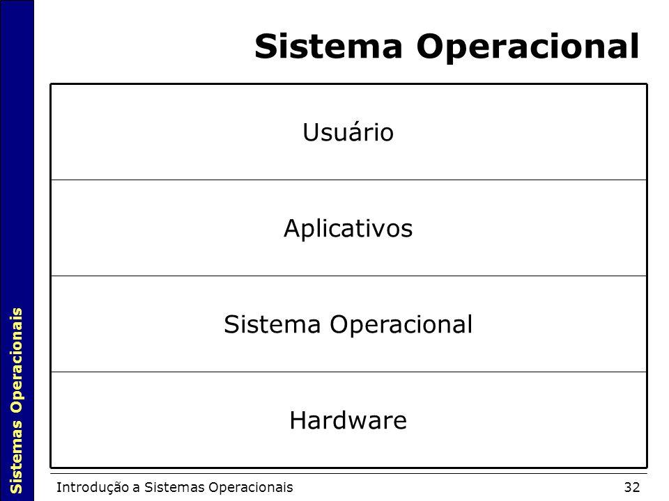 Sistemas Operacionais Introdução a Sistemas Operacionais32 Sistema Operacional Hardware Sistema Operacional Aplicativos Usuário
