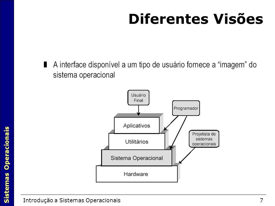 Sistemas Operacionais Introdução a Sistemas Operacionais7 Diferentes Visões