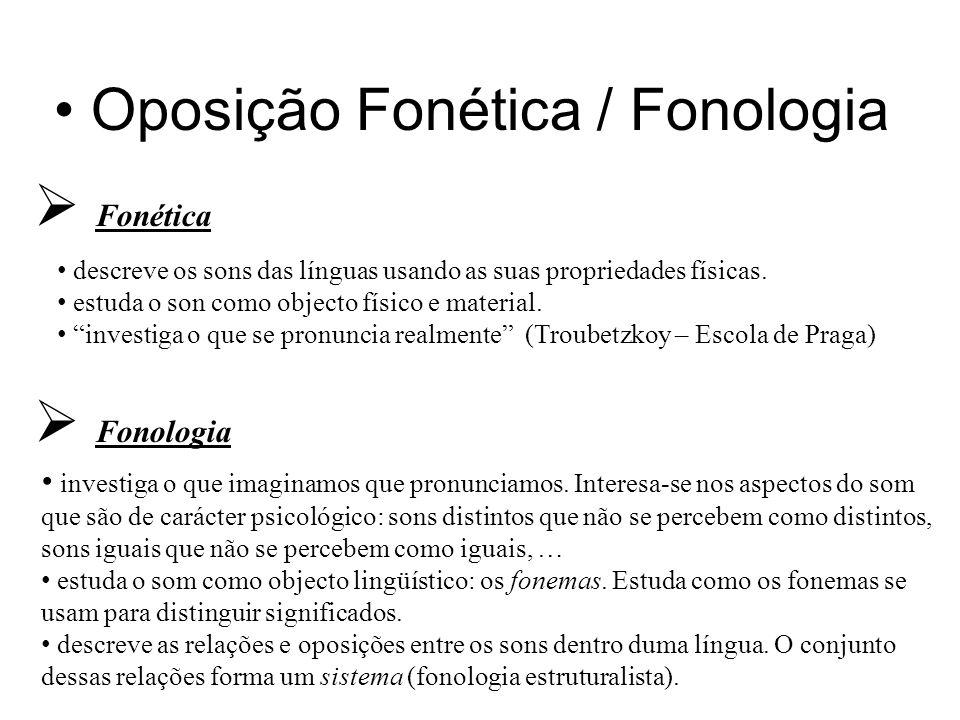 Oposição Fonética / Fonologia  Fonética descreve os sons das línguas usando as suas propriedades físicas. estuda o son como objecto físico e material