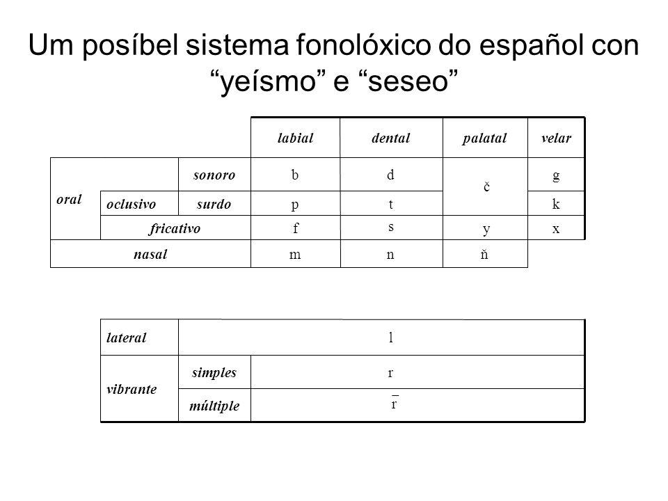 "Um posíbel sistema fonolóxico do español con ""yeísmo"" e ""seseo"" nasal oral rsimplesgdbsonoromúltiple surdo rr vibrante llateral ňnm x y s ffricativo"