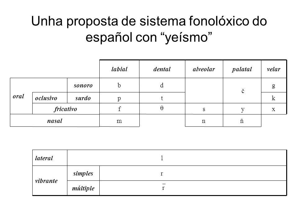 """Unha proposta de sistema fonolóxico do español con """"yeísmo"""""""