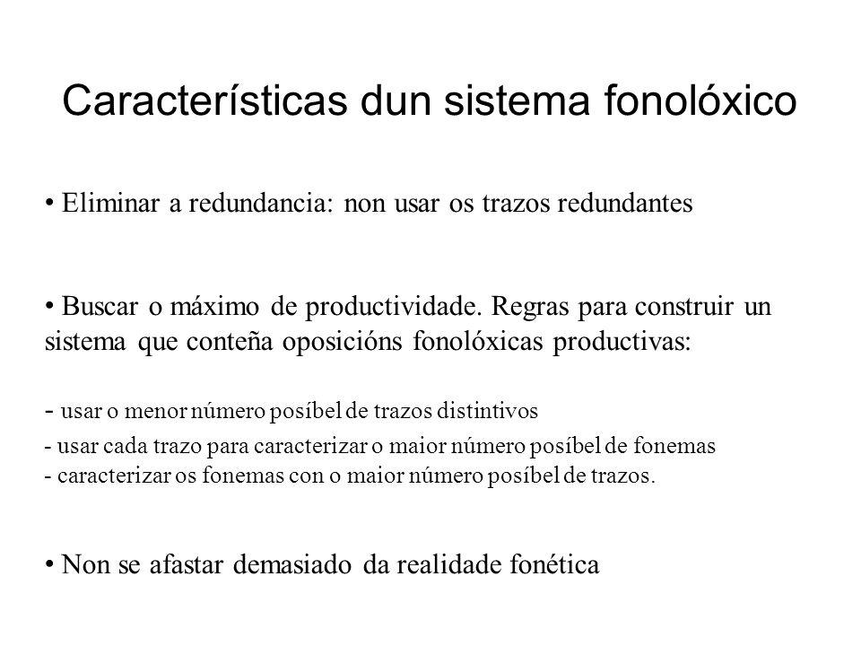 Características dun sistema fonolóxico Eliminar a redundancia: non usar os trazos redundantes Buscar o máximo de productividade. Regras para construir