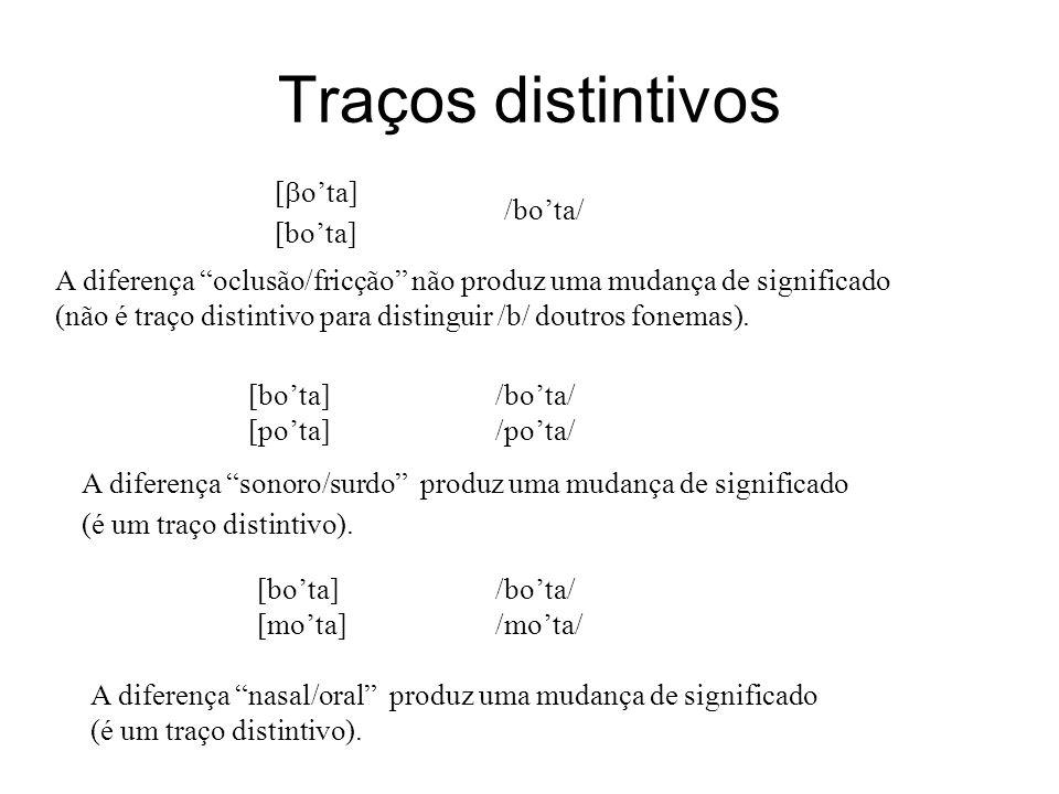 Traços distintivos [bo'ta] [go'ta] A diferença no lugar de articulação (bilabial/velar) produz uma mudança de significado (é traço distintivo).