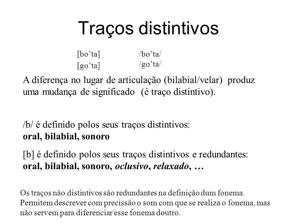 Traços distintivos [bo'ta] [go'ta] A diferença no lugar de articulação (bilabial/velar) produz uma mudança de significado (é traço distintivo). /b/ é