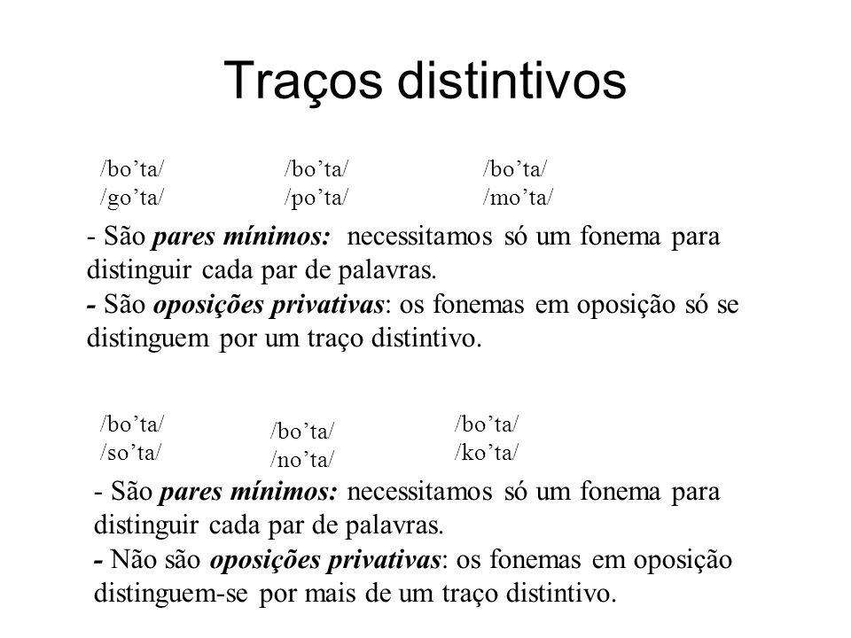 Traços distintivos - São pares mínimos: necessitamos só um fonema para distinguir cada par de palavras. - São oposições privativas: os fonemas em opos