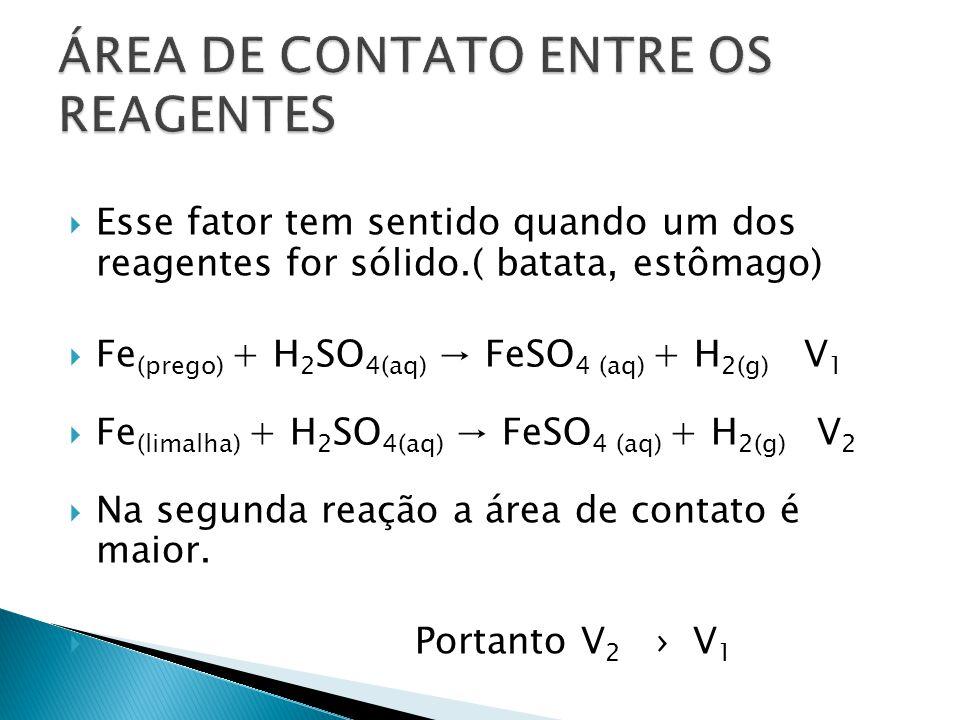  Esse fator tem sentido quando um dos reagentes for sólido.( batata, estômago)  Fe (prego) + H 2 SO 4(aq) → FeSO 4 (aq) + H 2(g) V 1  Fe (limalha) + H 2 SO 4(aq) → FeSO 4 (aq) + H 2(g) V 2  Na segunda reação a área de contato é maior.