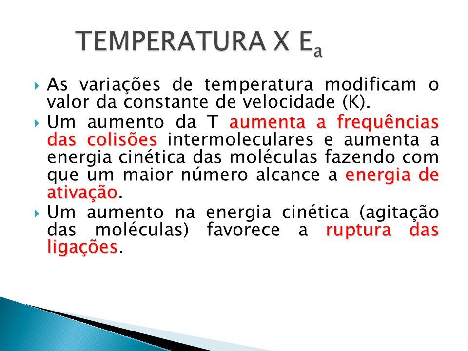  As variações de temperatura modificam o valor da constante de velocidade (K).