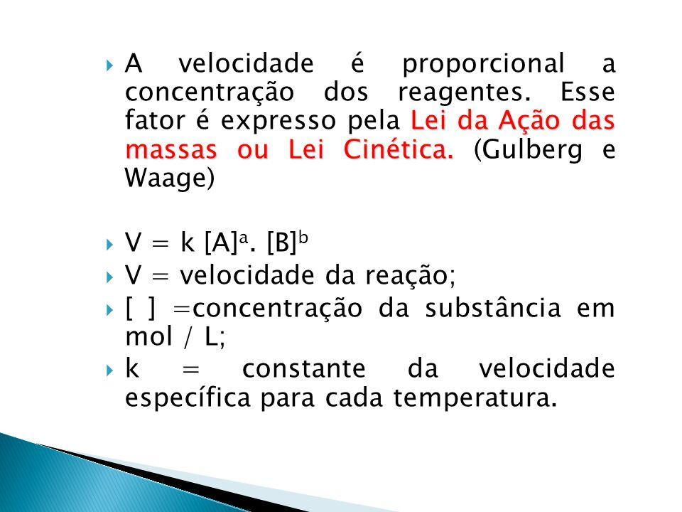 Lei da Ação das massas ou Lei Cinética. A velocidade é proporcional a concentração dos reagentes.