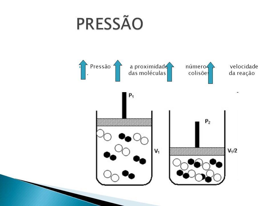  Pressão a proximidade número de velocidade. das moléculas colisões da reação
