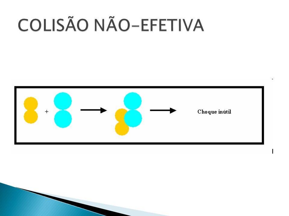  Complexo ativado é o estado intermediário formado entre reagente e produtos, em cujas estruturas existem ligações enfraquecidas(reagentes) e formação de novas ligações(produtos).