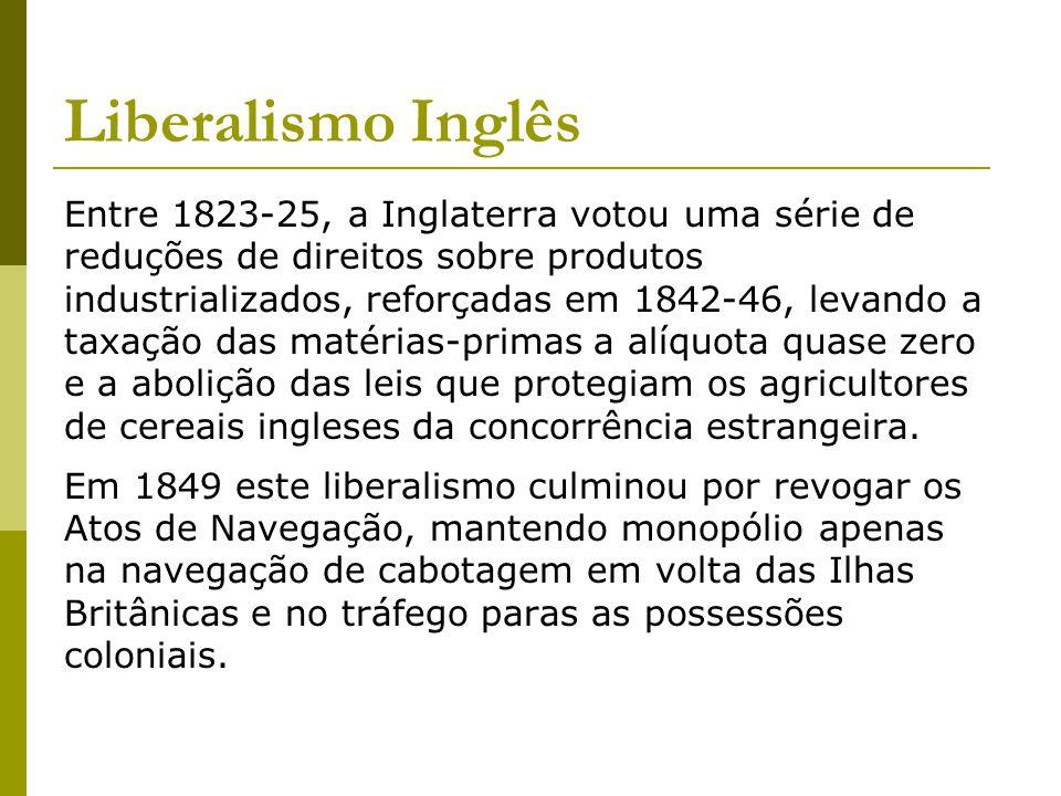 Liberalismo Inglês Entre 1823-25, a Inglaterra votou uma série de reduções de direitos sobre produtos industrializados, reforçadas em 1842-46, levando a taxação das matérias-primas a alíquota quase zero e a abolição das leis que protegiam os agricultores de cereais ingleses da concorrência estrangeira.
