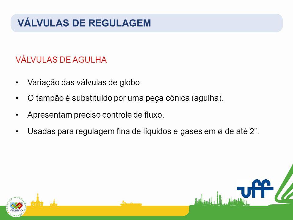 VÁLVULAS DE REGULAGEM VÁLVULAS DE AGULHA Variação das válvulas de globo.