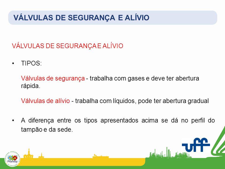 VÁLVULAS DE SEGURANÇA E ALÍVIO TIPOS: Válvulas de segurança - trabalha com gases e deve ter abertura rápida. Válvulas de alívio - trabalha com líquido