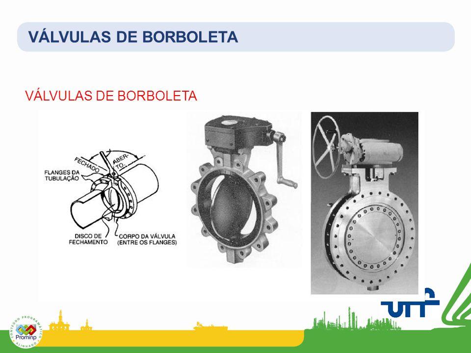 VÁLVULAS DE BORBOLETA