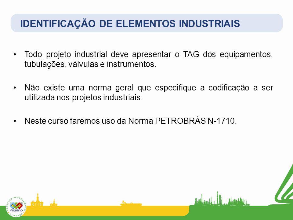 IDENTIFICAÇÃO DE ELEMENTOS INDUSTRIAIS Todo projeto industrial deve apresentar o TAG dos equipamentos, tubulações, válvulas e instrumentos. Não existe