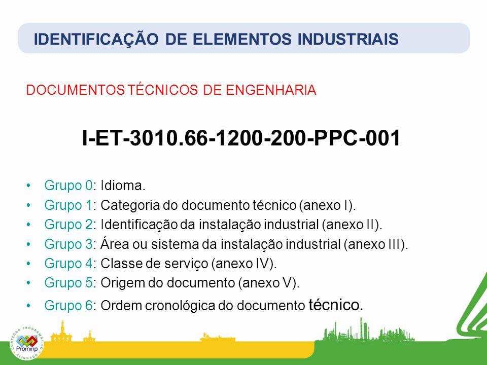 DOCUMENTOS TÉCNICOS DE ENGENHARIA I-ET-3010.66-1200-200-PPC-001 Grupo 0: Idioma. Grupo 1: Categoria do documento técnico (anexo I). Grupo 2: Identific