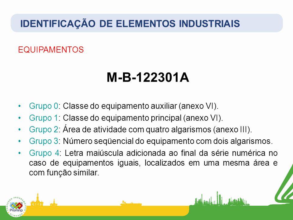 EQUIPAMENTOS M-B-122301A Grupo 0: Classe do equipamento auxiliar (anexo VI). Grupo 1: Classe do equipamento principal (anexo VI). Grupo 2: Área de ati