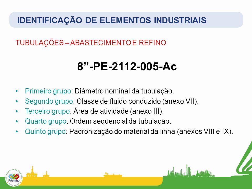 """TUBULAÇÕES – ABASTECIMENTO E REFINO 8""""-PE-2112-005-Ac Primeiro grupo: Diâmetro nominal da tubulação. Segundo grupo: Classe de fluido conduzido (anexo"""