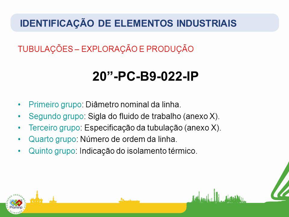 """TUBULAÇÕES – EXPLORAÇÃO E PRODUÇÃO 20""""-PC-B9-022-IP Primeiro grupo: Diâmetro nominal da linha. Segundo grupo: Sigla do fluido de trabalho (anexo X). T"""