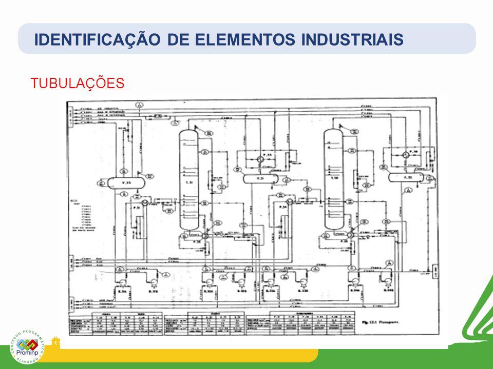 TUBULAÇÕES IDENTIFICAÇÃO DE ELEMENTOS INDUSTRIAIS