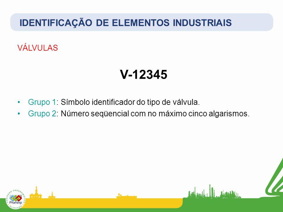 VÁLVULAS V-12345 Grupo 1: Símbolo identificador do tipo de válvula. Grupo 2: Número seqüencial com no máximo cinco algarismos. IDENTIFICAÇÃO DE ELEMEN