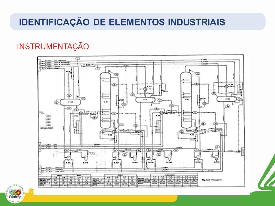 INSTRUMENTAÇÃO IDENTIFICAÇÃO DE ELEMENTOS INDUSTRIAIS