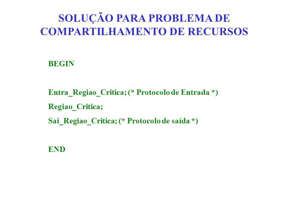 SOLUÇÃO PARA PROBLEMA DE COMPARTILHAMENTO DE RECURSOS BEGIN Entra_Regiao_Critica; (* Protocolo de Entrada *) Regiao_Critica; Sai_Regiao_Critica; (* Protocolo de saída *) END