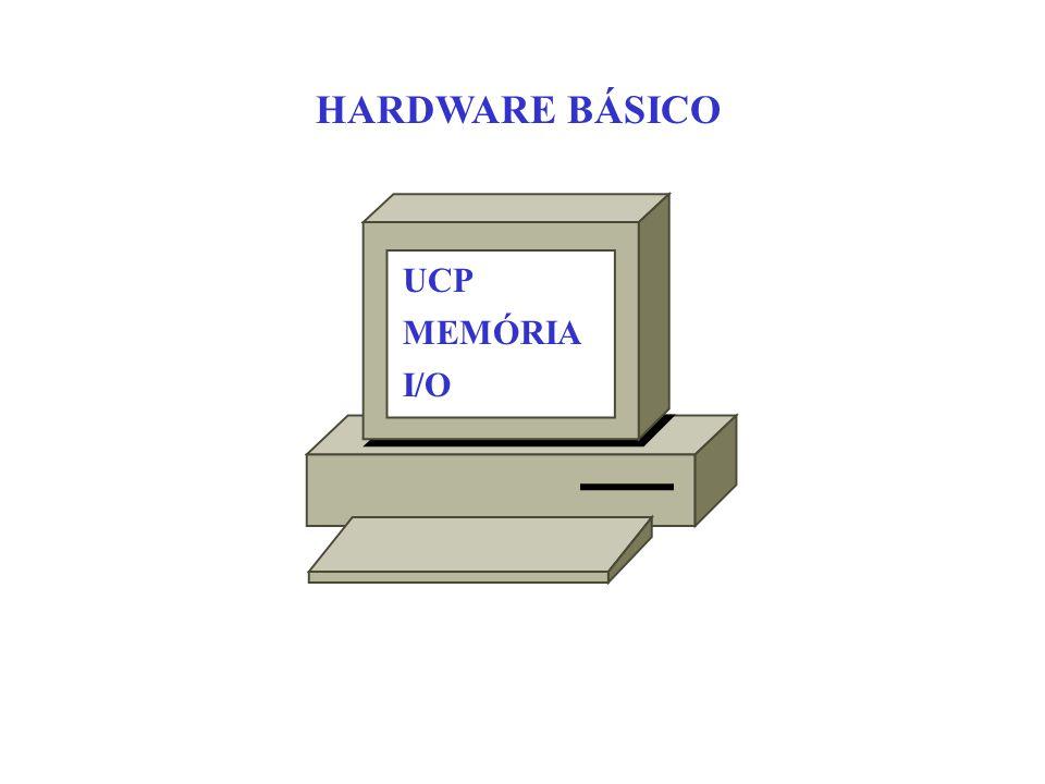 HARDWARE BÁSICO UCP MEMÓRIA I/O
