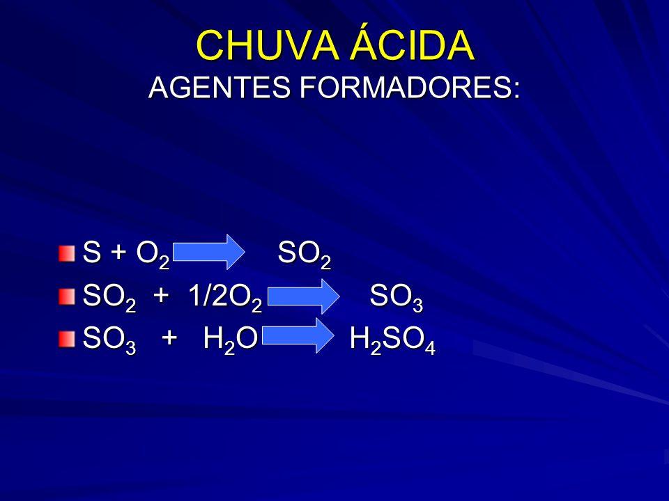 CHUVA ÁCIDA AGENTES FORMADORES: S + O 2 SO 2 SO 2 + 1/2O 2 SO 3 SO 3 + H 2 O H 2 SO 4