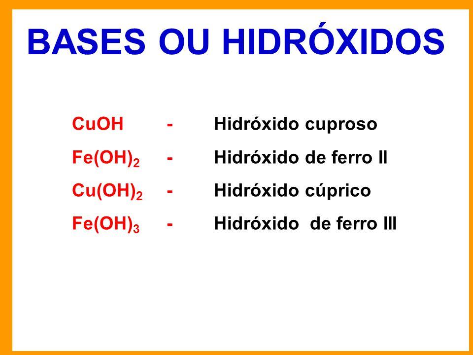 BASES OU HIDRÓXIDOS CuOH-Hidróxido cuproso Fe(OH) 2 -Hidróxido de ferro II Cu(OH) 2 -Hidróxido cúprico Fe(OH) 3 -Hidróxido de ferro III