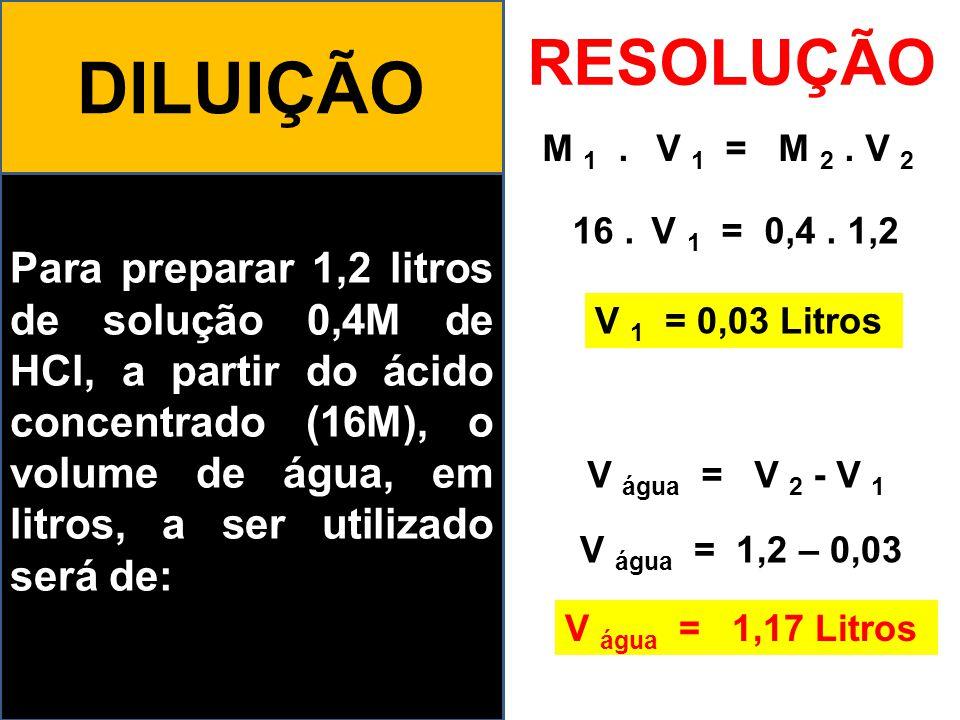 Para preparar 1,2 litros de solução 0,4M de HCl, a partir do ácido concentrado (16M), o volume de água, em litros, a ser utilizado será de: DILUIÇÃO RESOLUÇÃO M 1.