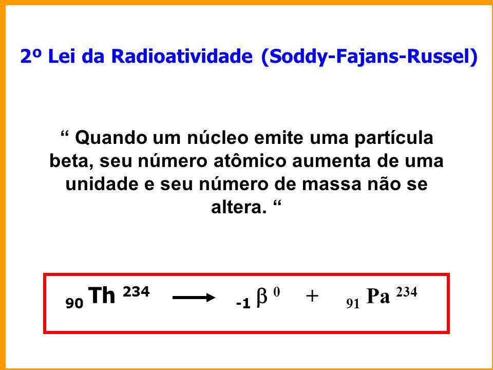 2º Lei da Radioatividade (Soddy-Fajans-Russel) Quando um núcleo emite uma partícula beta, seu número atômico aumenta de uma unidade e seu número de massa não se altera.