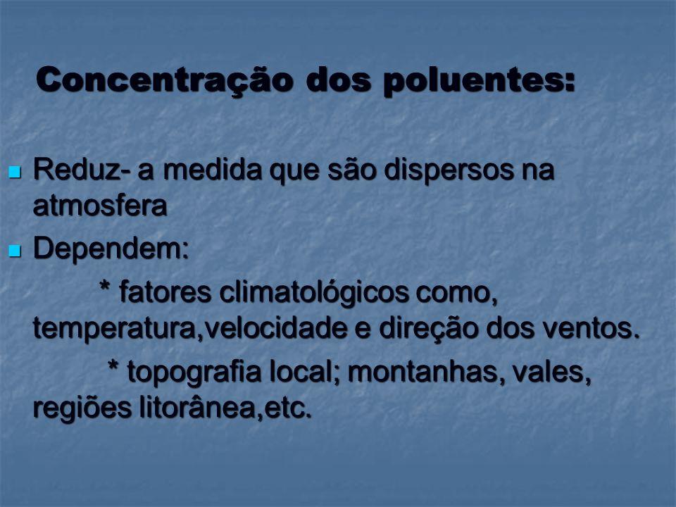 Concentração dos poluentes: Reduz- a medida que são dispersos na atmosfera Reduz- a medida que são dispersos na atmosfera Dependem: Dependem: * fatore