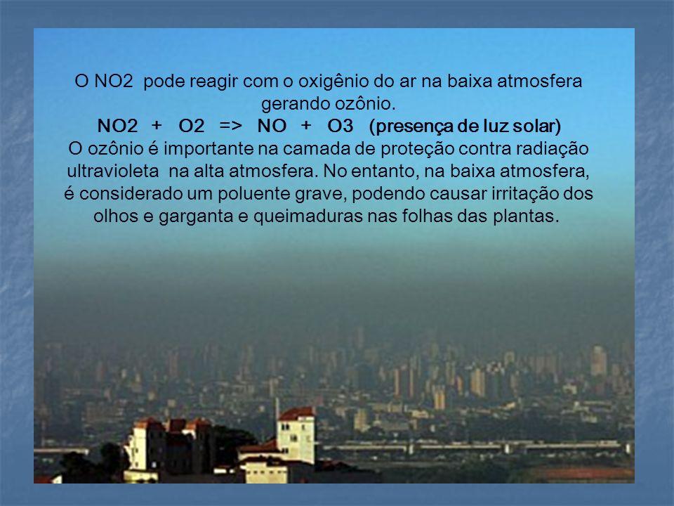 O NO2 pode reagir com o oxigênio do ar na baixa atmosfera gerando ozônio. NO2 + O2 => NO + O3 (presença de luz solar) O ozônio é importante na camada