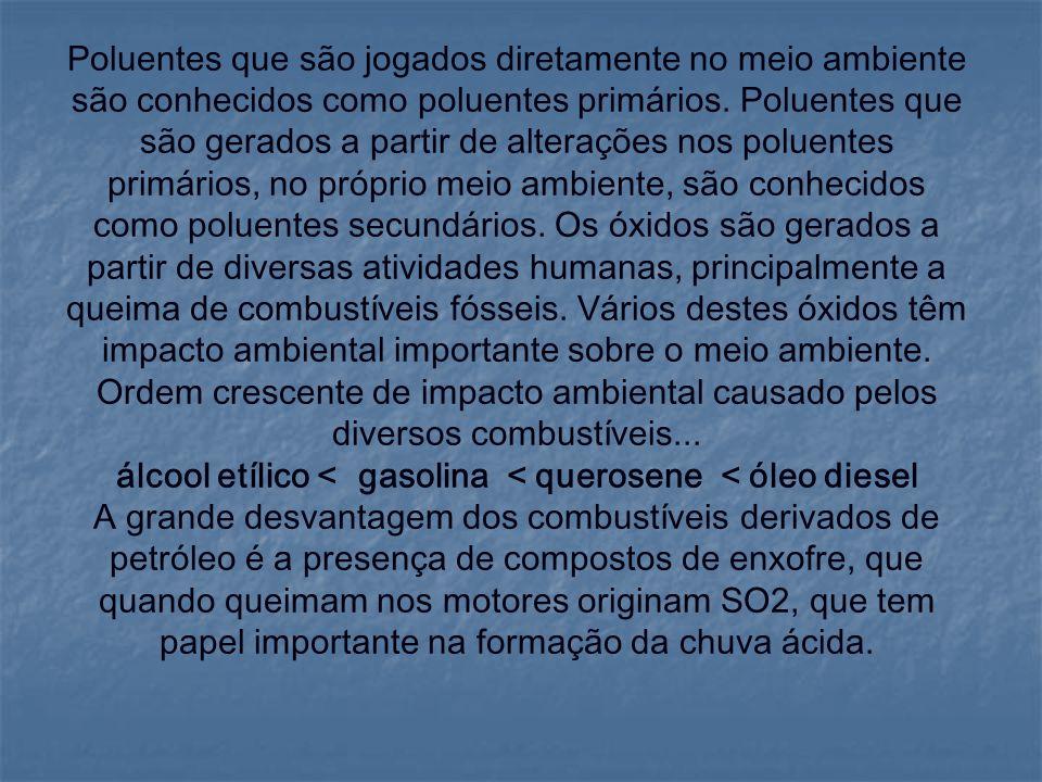 Poluentes que são jogados diretamente no meio ambiente são conhecidos como poluentes primários. Poluentes que são gerados a partir de alterações nos p