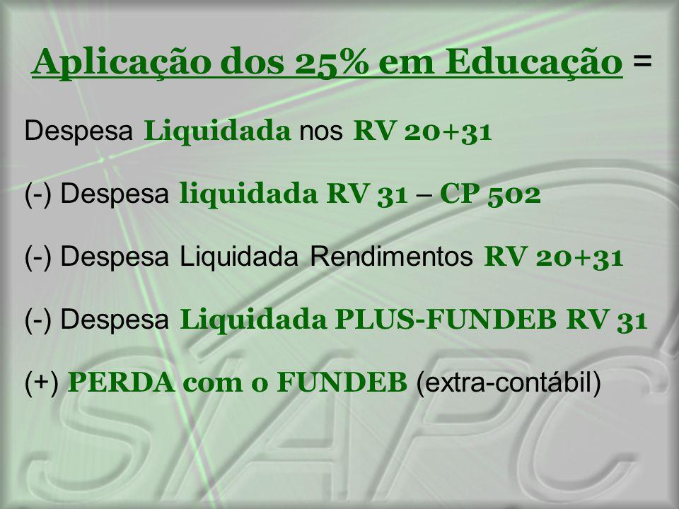 Aplicação dos 25% em Educação = Despesa Liquidada nos RV 20+31 (-) Despesa liquidada RV 31 – CP 502 (-) Despesa Liquidada Rendimentos RV 20+31 (-) Des