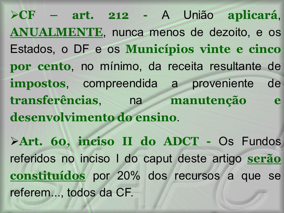  CF – art. 212 - A União aplicará, ANUALMENTE, nunca menos de dezoito, e os Estados, o DF e os Municípios vinte e cinco por cento, no mínimo, da rece