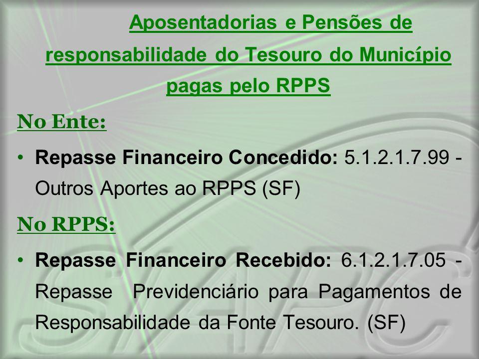 Aposentadorias e Pensões de responsabilidade do Tesouro do Munic í pio pagas pelo RPPS No Ente: Repasse Financeiro Concedido: 5.1.2.1.7.99 - Outros Ap