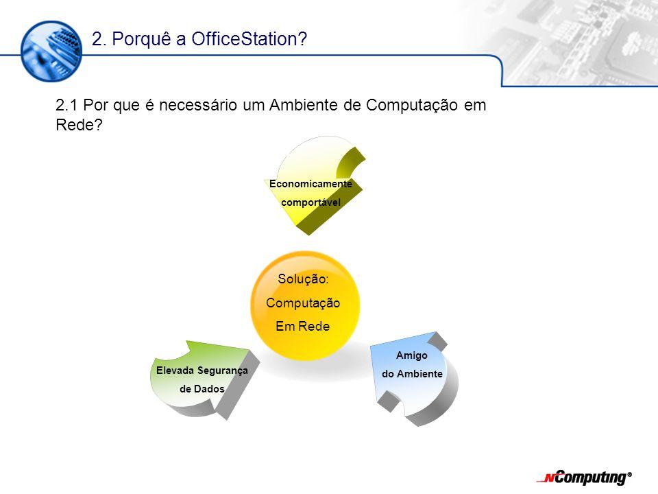 2. Porquê a OfficeStation. 2.1 Por que é necessário um Ambiente de Computação em Rede.